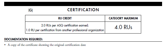 CQE Recertification by Certification