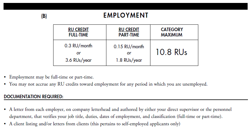 CQE Recertification by Employment