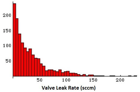 how to find the median of a skewed histogram