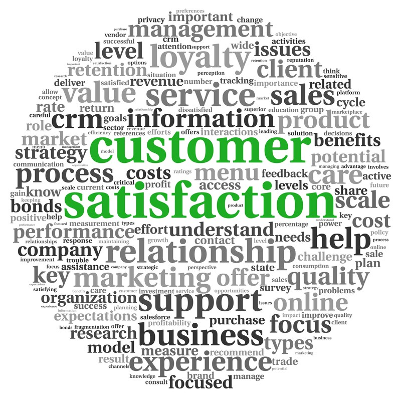 sales and customer service costs Strong customer relationships drive sales  asset and it costs much less to retain a current customer than it customer service are no.