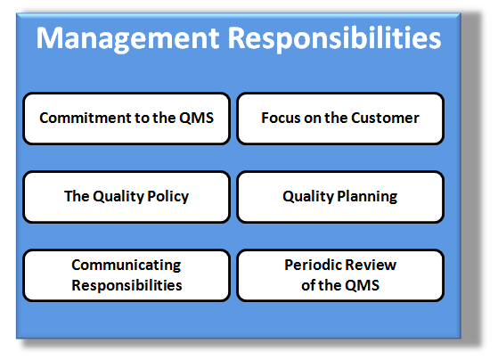 effectiveness of quality and systems management within asda An effective quality management system is essential for ensuring the safety and performance  of a risk management system within a medical device manufacturer's .