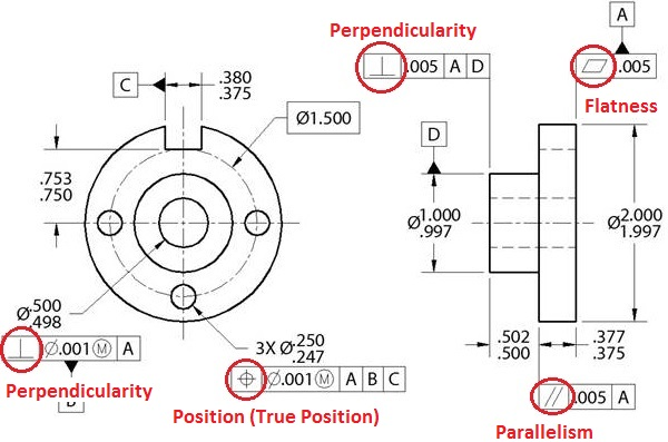 Engineering Drawings Gdt For The Quality Engineer