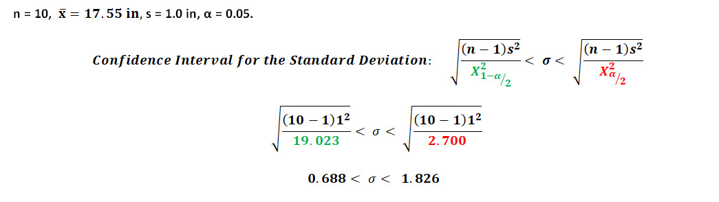 Point Estimates and Co...