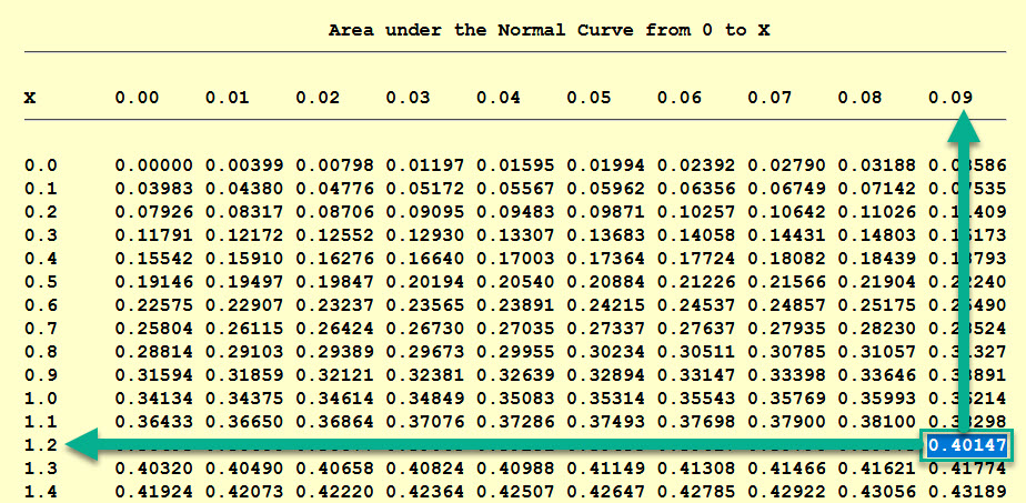 Point Estimates and Confidence Intervals - CQE Academy